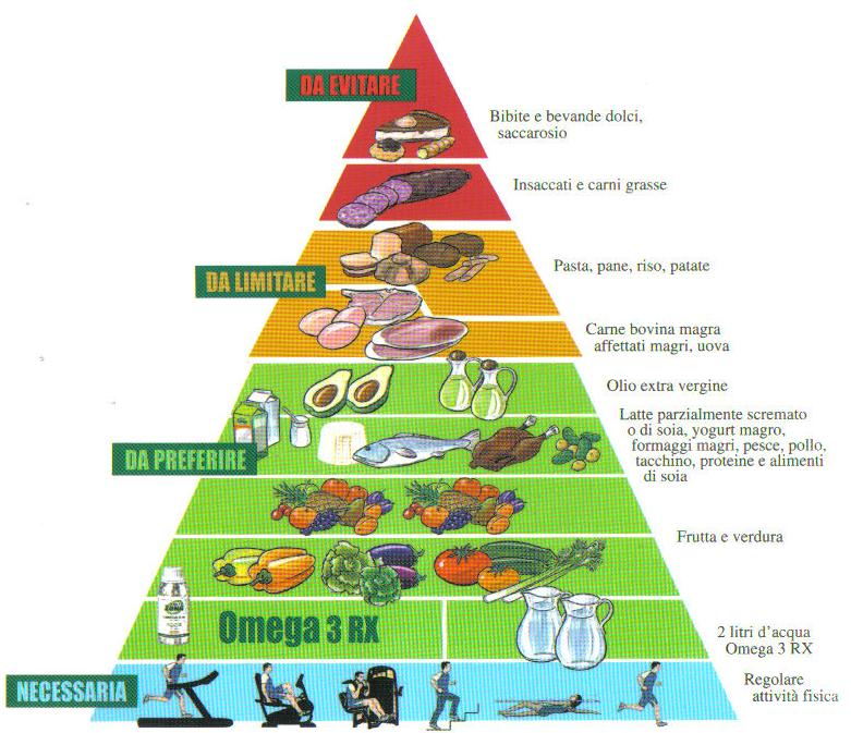 dieta fortemente dimagrante